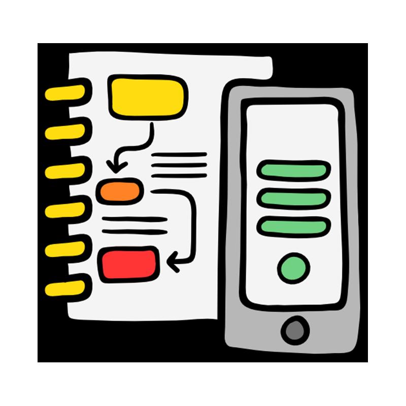 API Vulnerabilities