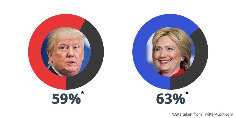 SS-trump-vs-clinton23